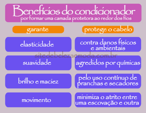 beneficios do condicionador