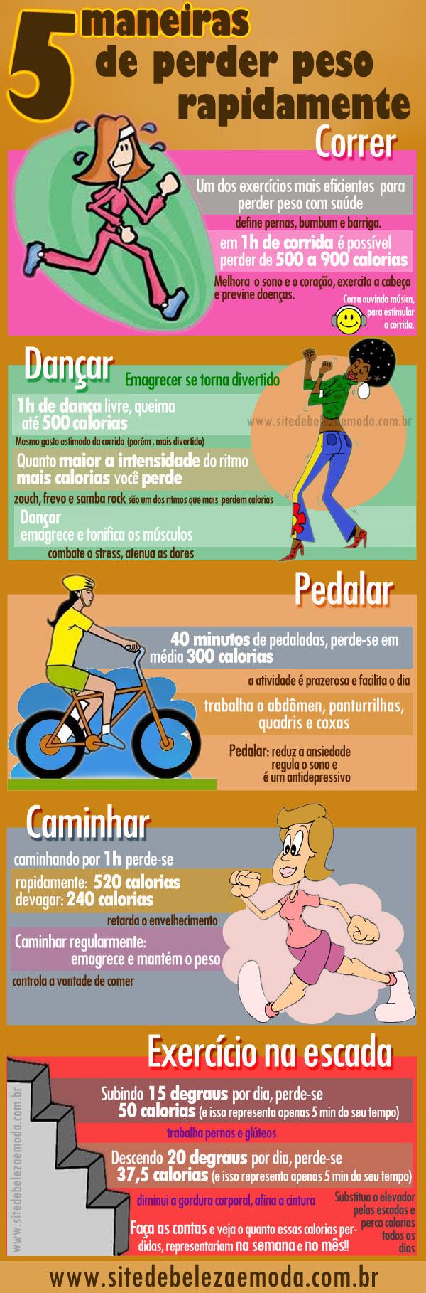 infografico 5 maneiras de perder peso