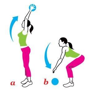 exercício com medicine ball