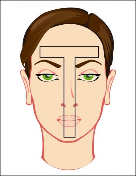 zona T do rosto