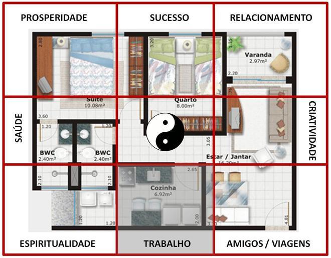 Como aplicar o feng shui na sua casa site de beleza e moda for Plantas entrada casa segun feng shui