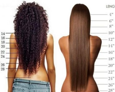 Solução para seu cabelo crescer mais rápido