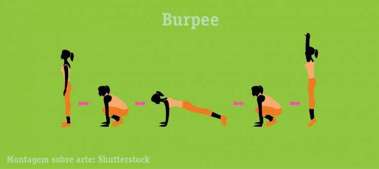 Exercício de burpee