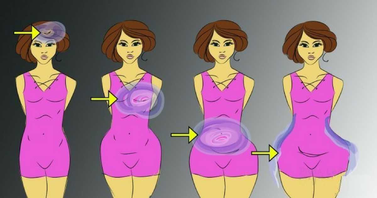 sinais de que você tem desequilíbrio hormonal